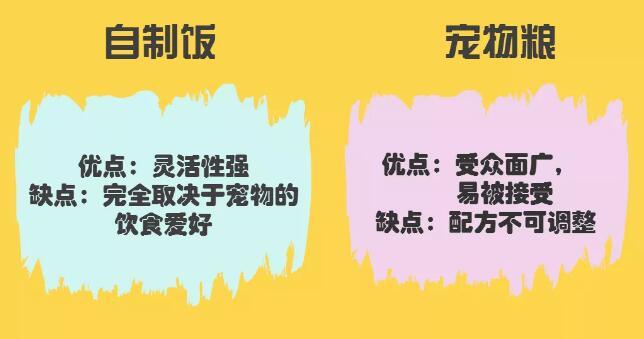 自制粮和商品粮对比2.jpg