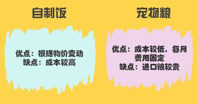 自制粮和商品粮对比5.jpg